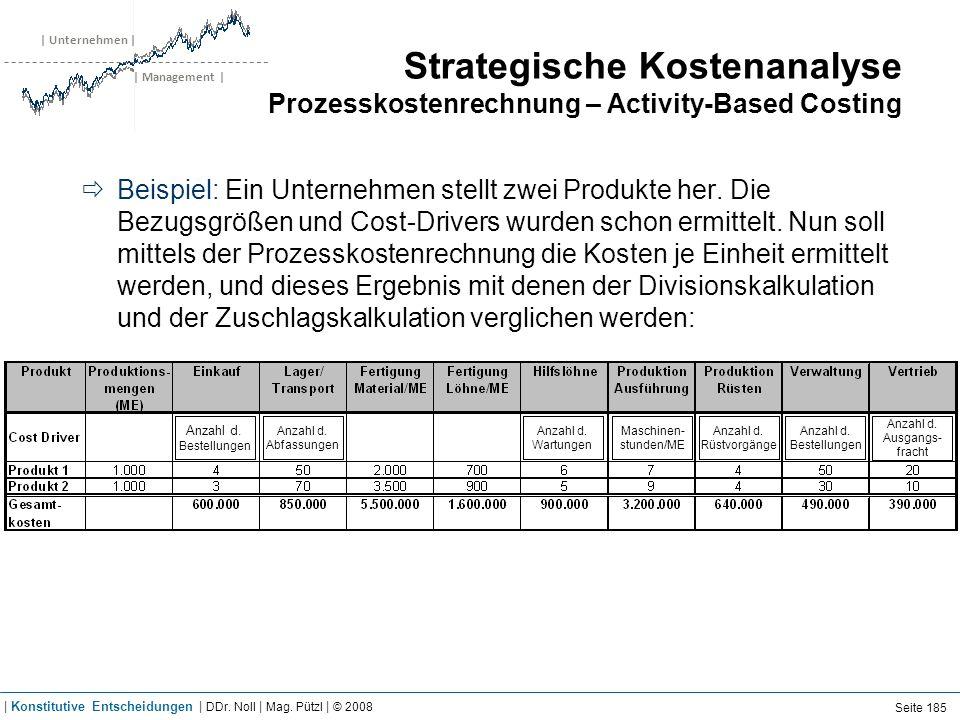 | Unternehmen | | Management | Strategische Kostenanalyse Prozesskostenrechnung – Activity-Based Costing Beispiel: Ein Unternehmen stellt zwei Produkt