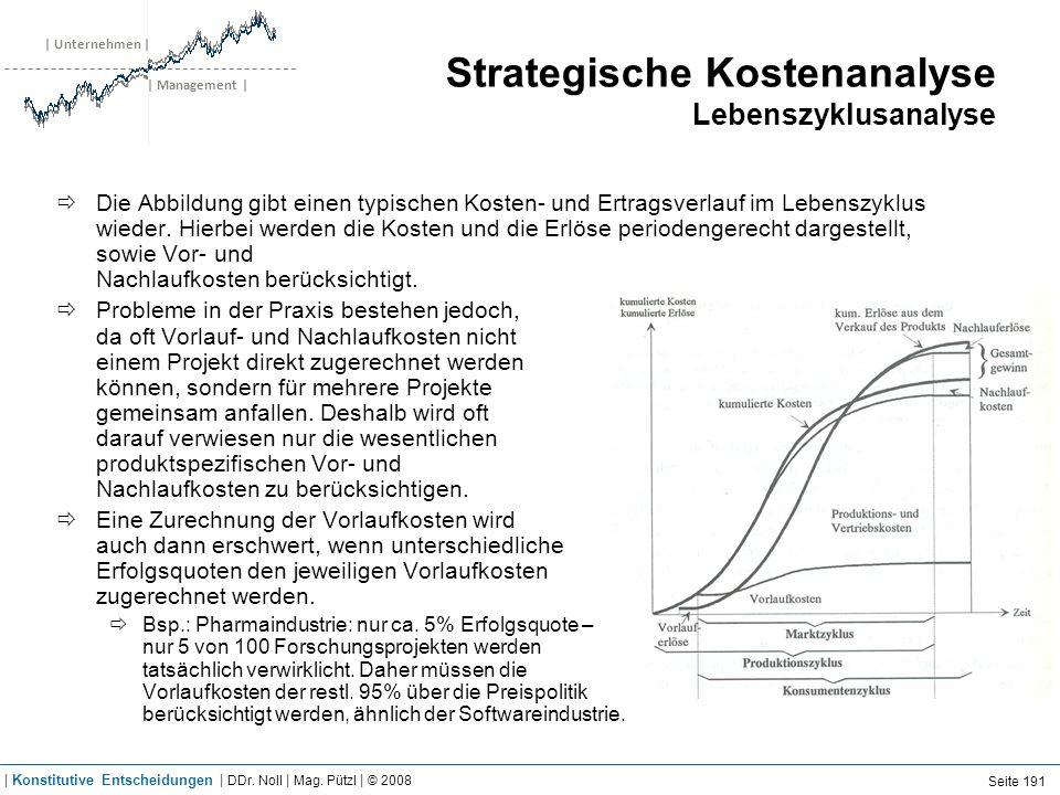 | Unternehmen | | Management | Strategische Kostenanalyse Lebenszyklusanalyse Die Abbildung gibt einen typischen Kosten- und Ertragsverlauf im Lebensz
