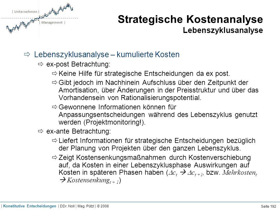 | Unternehmen | | Management | Strategische Kostenanalyse Lebenszyklusanalyse Lebenszyklusanalyse – kumulierte Kosten ex-post Betrachtung: Keine Hilfe