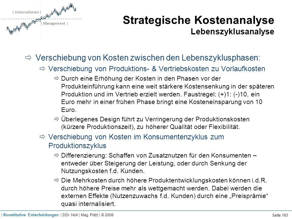 | Unternehmen | | Management | Strategische Kostenanalyse Lebenszyklusanalyse Verschiebung von Kosten zwischen den Lebenszyklusphasen: Verschiebung vo