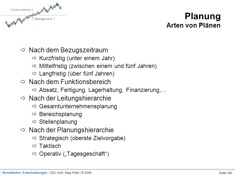 | Unternehmen | | Management | Planung Arten von Plänen Nach dem Bezugszeitraum Kurzfristig (unter einem Jahr) Mittelfristig (zwischen einem und fünf