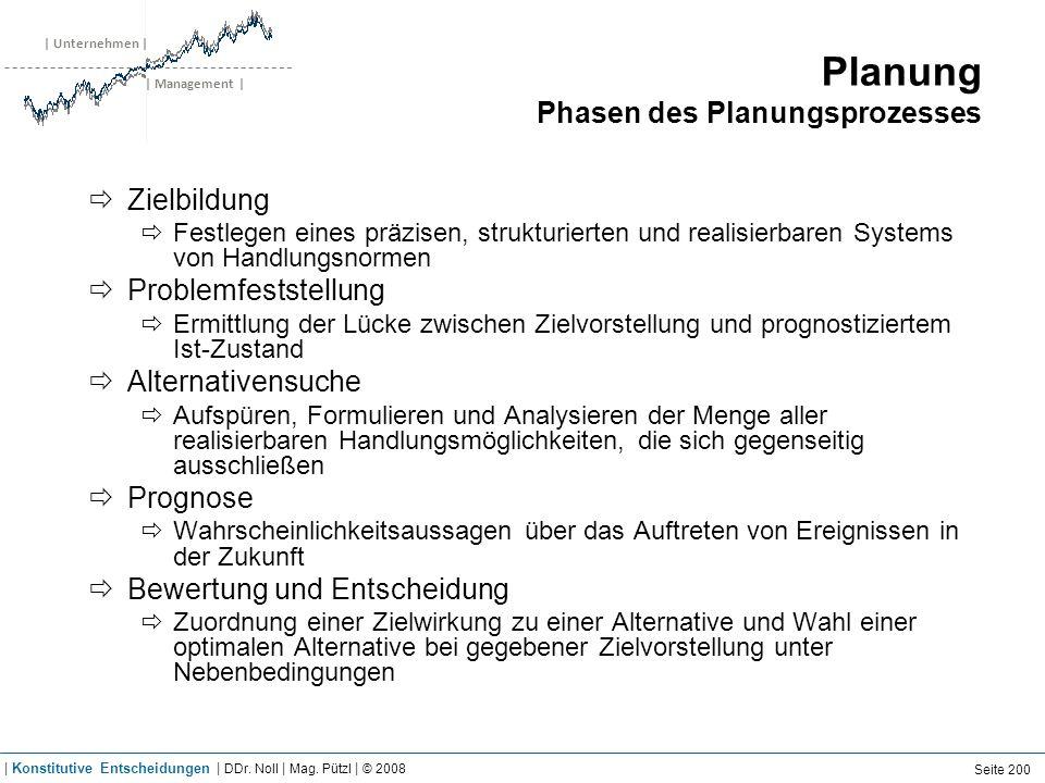 | Unternehmen | | Management | Planung Phasen des Planungsprozesses Zielbildung Festlegen eines präzisen, strukturierten und realisierbaren Systems vo