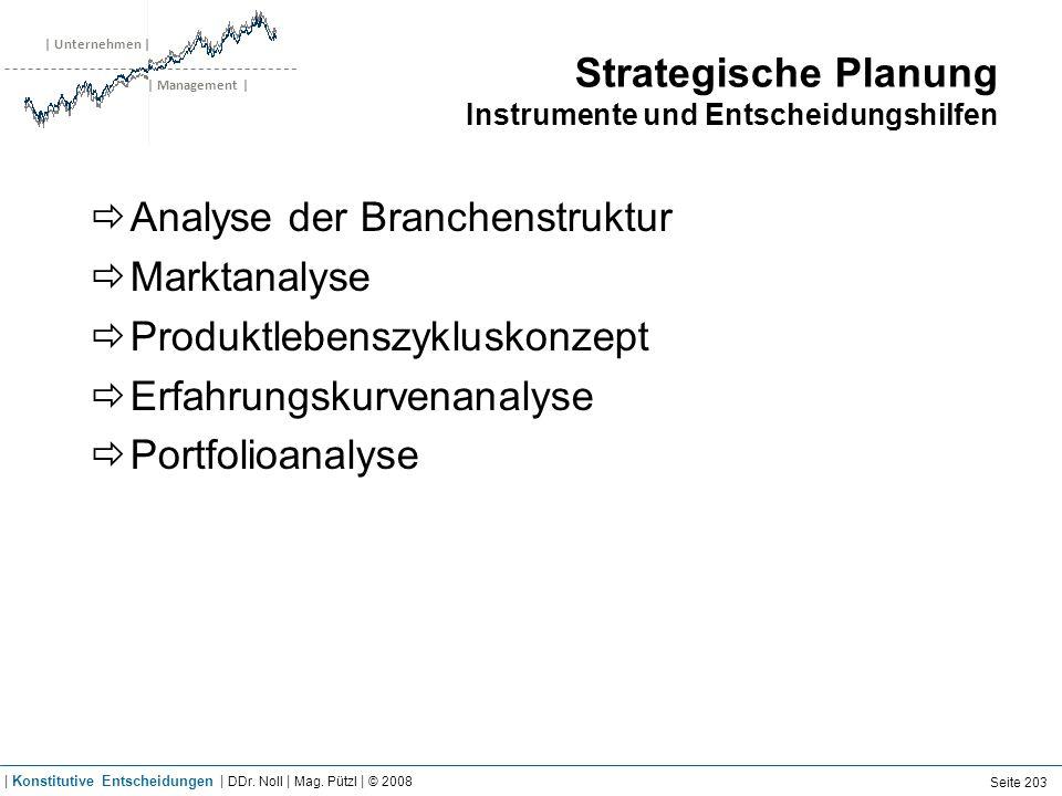 | Unternehmen | | Management | Strategische Planung Instrumente und Entscheidungshilfen Analyse der Branchenstruktur Marktanalyse Produktlebenszyklusk