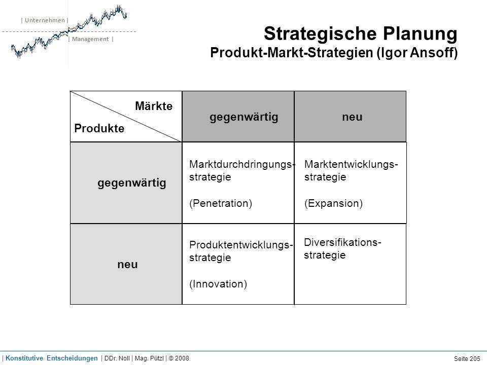 | Unternehmen | | Management | Strategische Planung Produkt-Markt-Strategien (Igor Ansoff) Produkte Märkte gegenwärtig neu gegenwärtig neu Marktdurchd