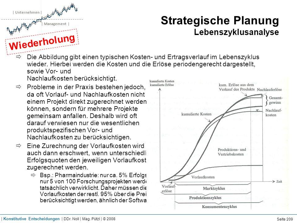 | Unternehmen | | Management | Strategische Planung Lebenszyklusanalyse Die Abbildung gibt einen typischen Kosten- und Ertragsverlauf im Lebenszyklus