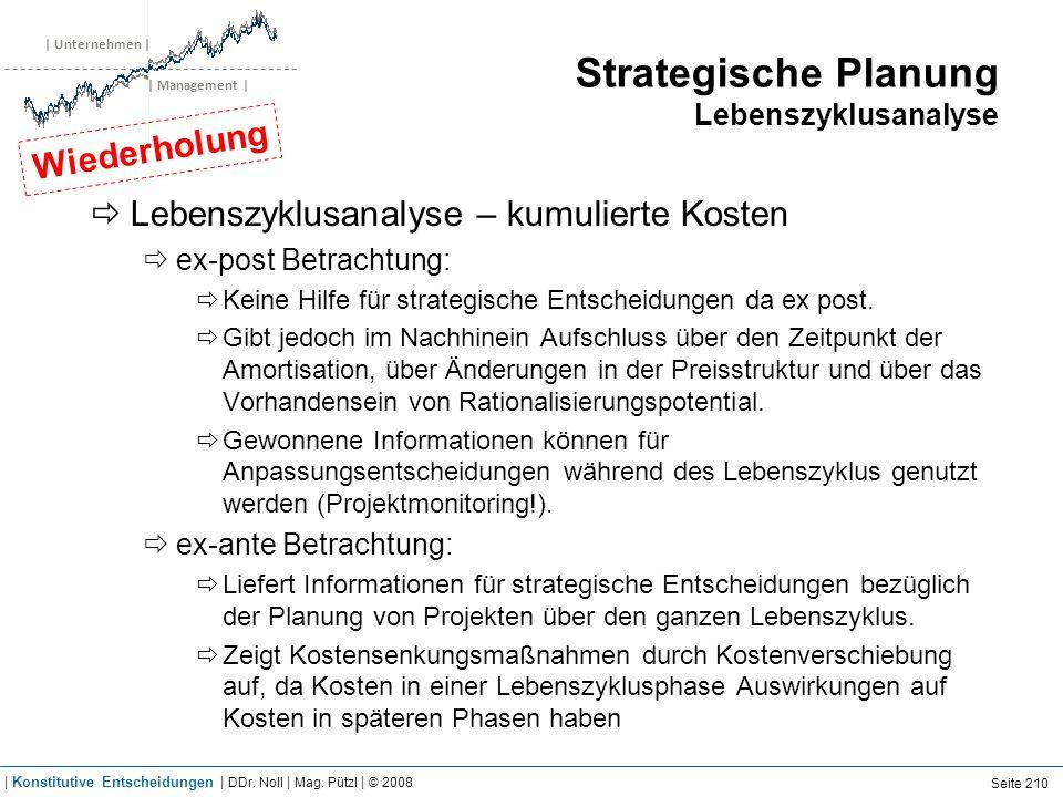 | Unternehmen | | Management | Strategische Planung Lebenszyklusanalyse Lebenszyklusanalyse – kumulierte Kosten ex-post Betrachtung: Keine Hilfe für s