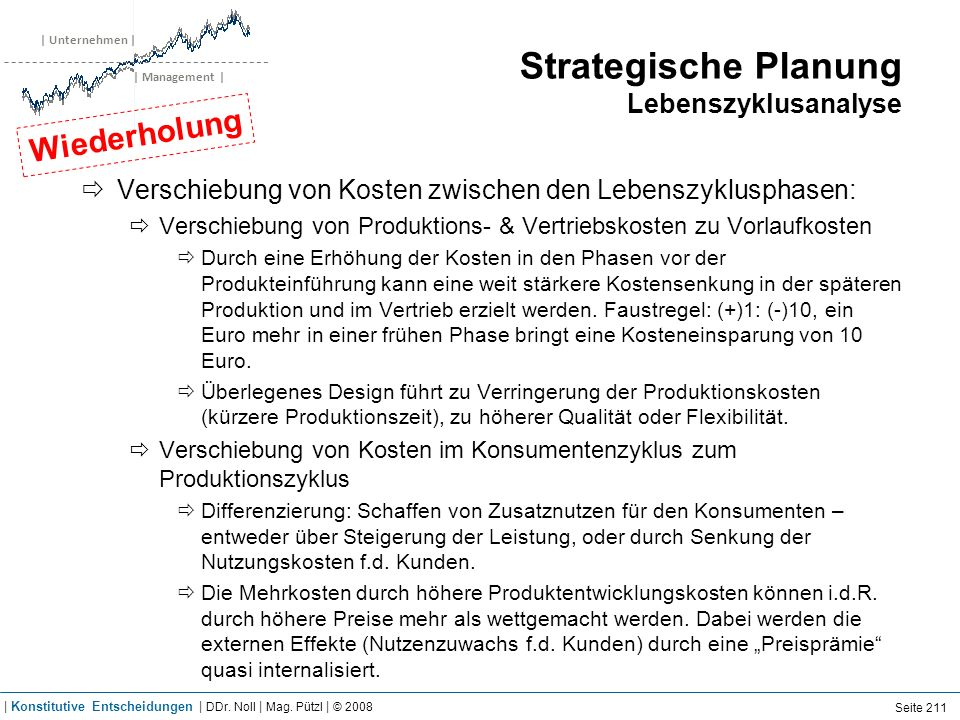| Unternehmen | | Management | Strategische Planung Lebenszyklusanalyse Verschiebung von Kosten zwischen den Lebenszyklusphasen: Verschiebung von Prod