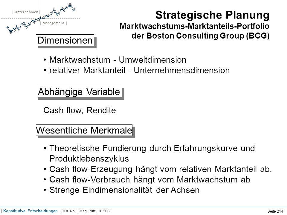 | Unternehmen | | Management | Dimensionen Marktwachstum - Umweltdimension relativer Marktanteil - Unternehmensdimension Abhängige Variable Cash flow,
