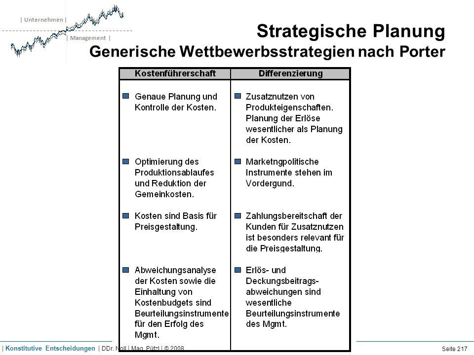 | Unternehmen | | Management | Strategische Planung Generische Wettbewerbsstrategien nach Porter Seite 217 | Konstitutive Entscheidungen | DDr. Noll |