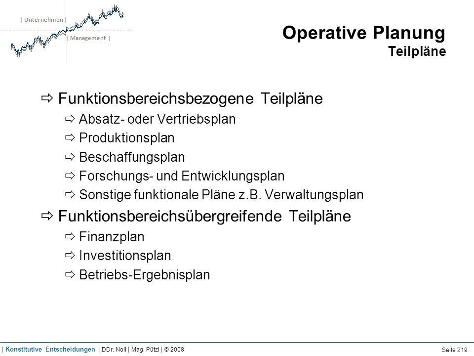 | Unternehmen | | Management | Operative Planung Teilpläne Funktionsbereichsbezogene Teilpläne Absatz- oder Vertriebsplan Produktionsplan Beschaffungs