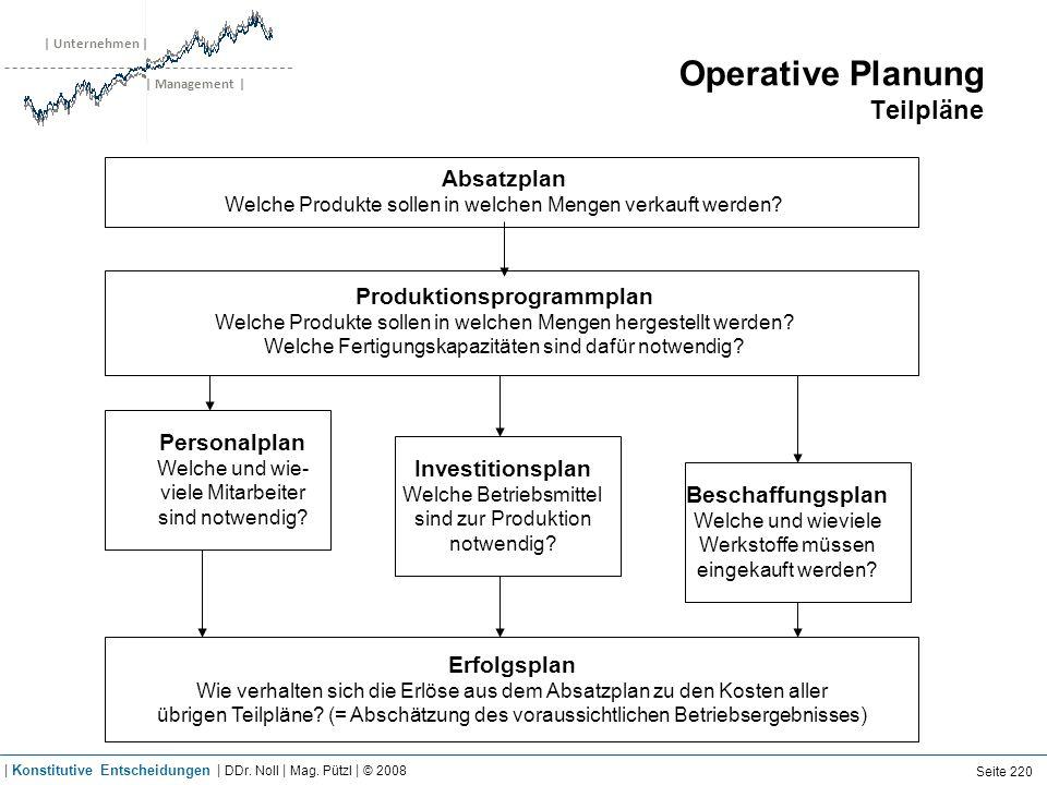 | Unternehmen | | Management | Operative Planung Teilpläne Absatzplan Welche Produkte sollen in welchen Mengen verkauft werden? Produktionsprogrammpla