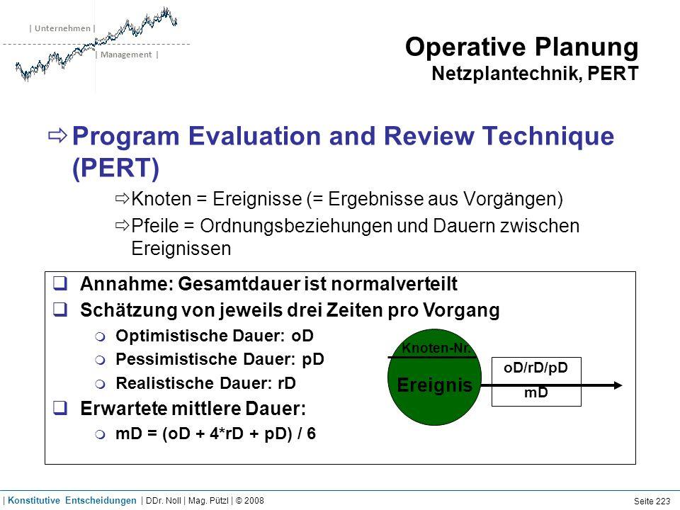 | Unternehmen | | Management | Operative Planung Netzplantechnik, PERT Program Evaluation and Review Technique (PERT) Knoten = Ereignisse (= Ergebniss