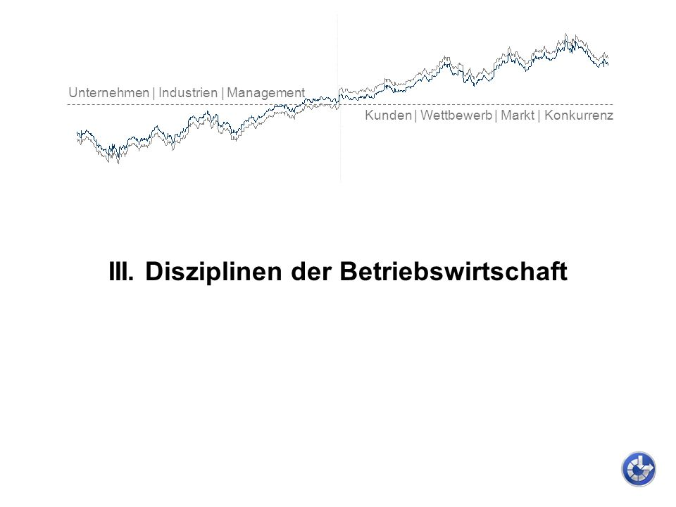 Unternehmen | Industrien | Management Kunden | Wettbewerb | Markt | Konkurrenz III. Disziplinen der Betriebswirtschaft