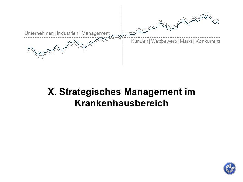 Unternehmen | Industrien | Management Kunden | Wettbewerb | Markt | Konkurrenz X. Strategisches Management im Krankenhausbereich