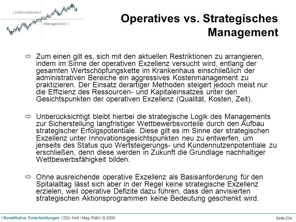 | Unternehmen | | Management | Operatives vs. Strategisches Management Zum einen gilt es, sich mit den aktuellen Restriktionen zu arrangieren, indem i