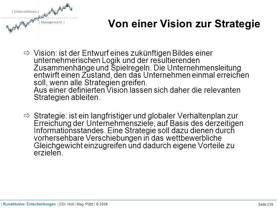 | Unternehmen | | Management | Von einer Vision zur Strategie Vision: ist der Entwurf eines zukünftigen Bildes einer unternehmerischen Logik und der r