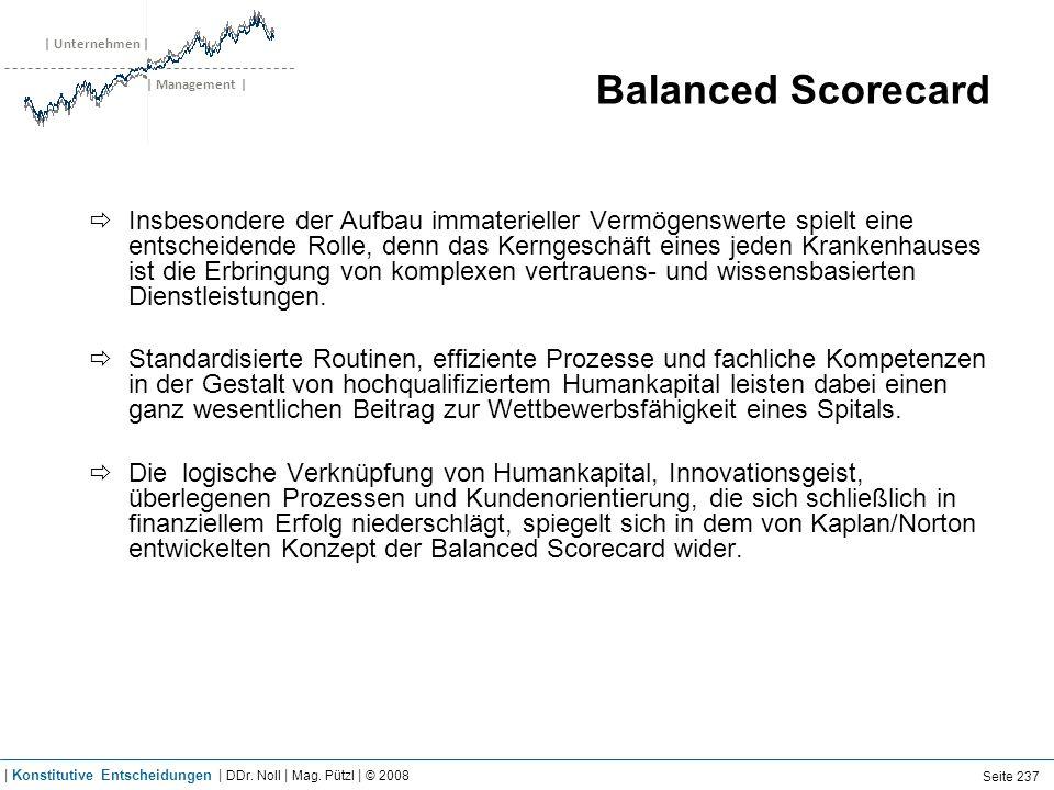 | Unternehmen | | Management | Balanced Scorecard Insbesondere der Aufbau immaterieller Vermögenswerte spielt eine entscheidende Rolle, denn das Kerng