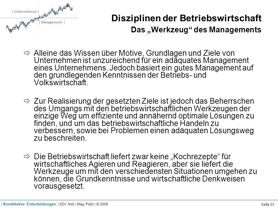 | Unternehmen | | Management | Disziplinen der Betriebswirtschaft Das Werkzeug des Managements Alleine das Wissen über Motive, Grundlagen und Ziele vo