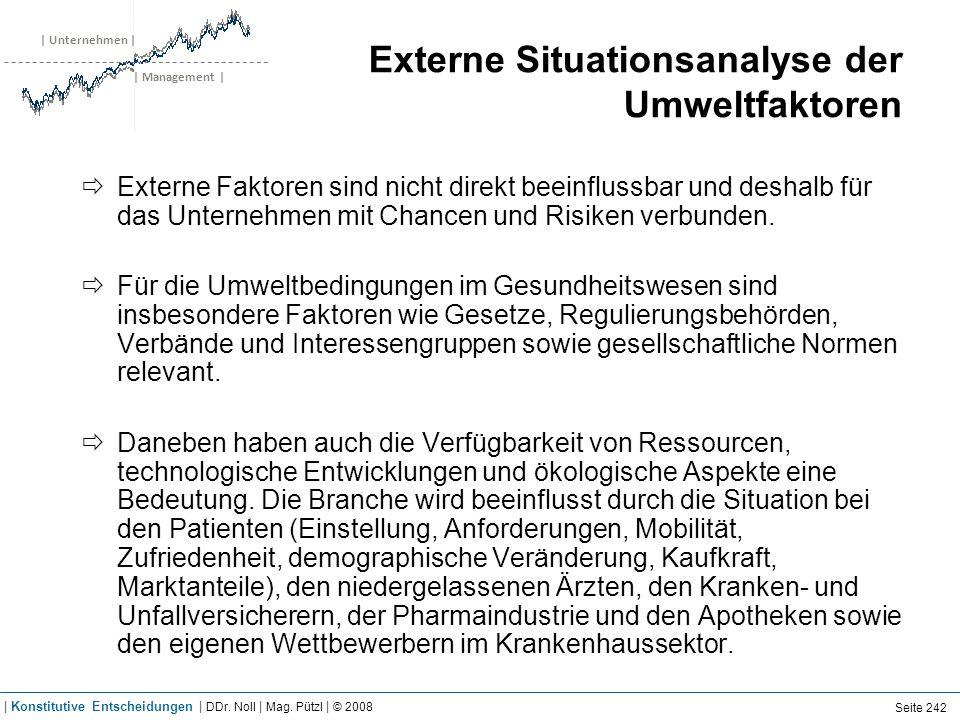 | Unternehmen | | Management | Externe Situationsanalyse der Umweltfaktoren Externe Faktoren sind nicht direkt beeinflussbar und deshalb für das Unter