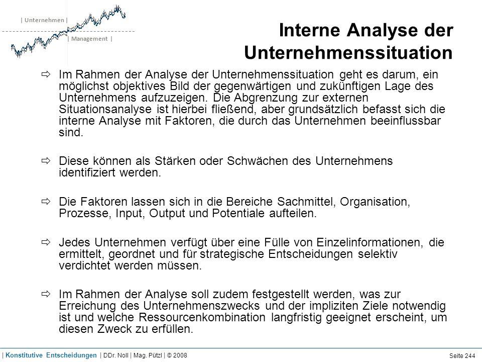 | Unternehmen | | Management | Interne Analyse der Unternehmenssituation Im Rahmen der Analyse der Unternehmenssituation geht es darum, ein möglichst