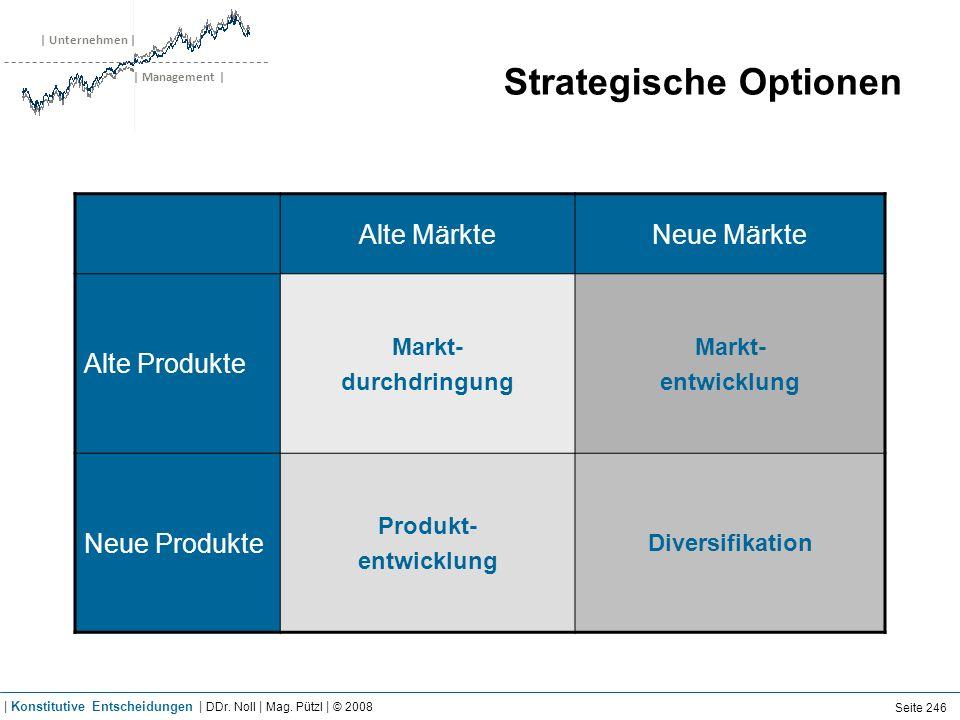 | Unternehmen | | Management | Strategische Optionen Alte MärkteNeue Märkte Alte Produkte Markt- durchdringung Markt- entwicklung Neue Produkte Produk