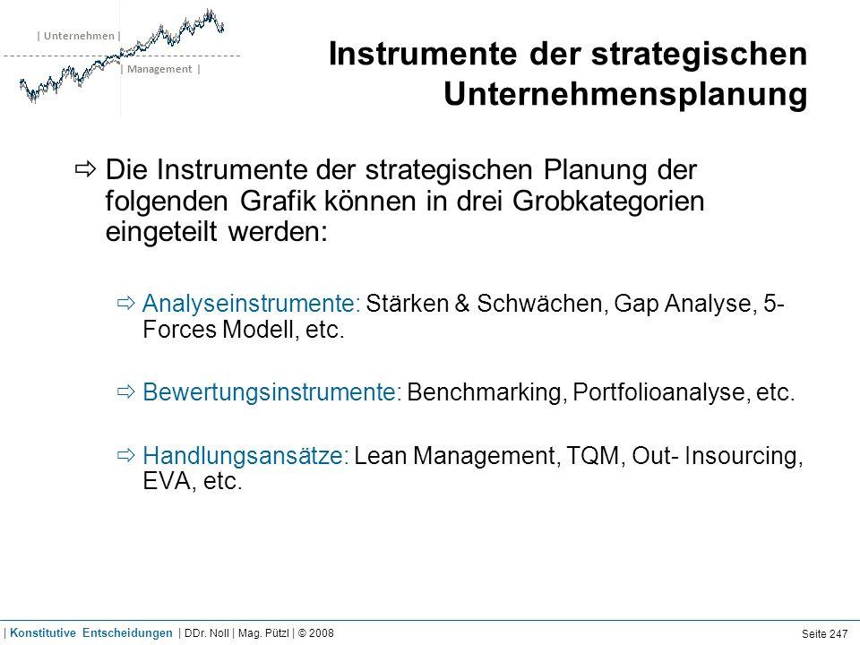 | Unternehmen | | Management | Instrumente der strategischen Unternehmensplanung Die Instrumente der strategischen Planung der folgenden Grafik können