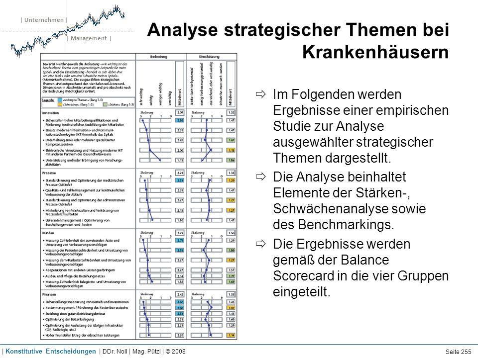 | Unternehmen | | Management | Analyse strategischer Themen bei Krankenhäusern Im Folgenden werden Ergebnisse einer empirischen Studie zur Analyse aus