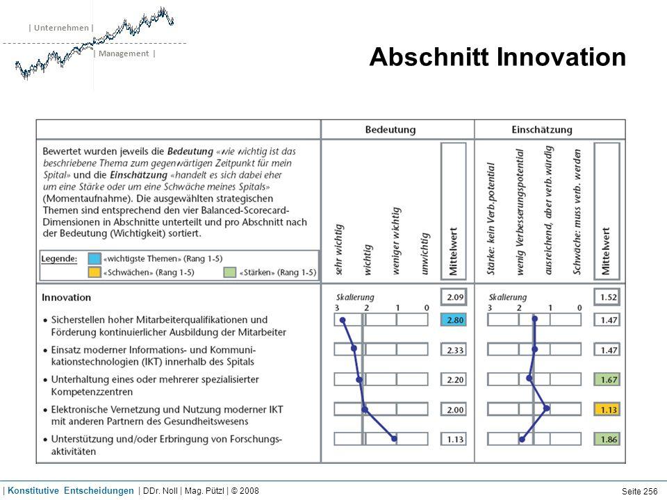 | Unternehmen | | Management | Abschnitt Innovation Seite 256 | Konstitutive Entscheidungen | DDr. Noll | Mag. Pützl | © 2008