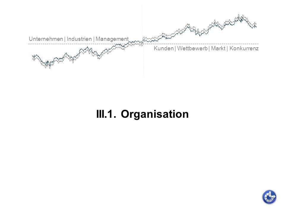 Unternehmen | Industrien | Management Kunden | Wettbewerb | Markt | Konkurrenz III.1. Organisation
