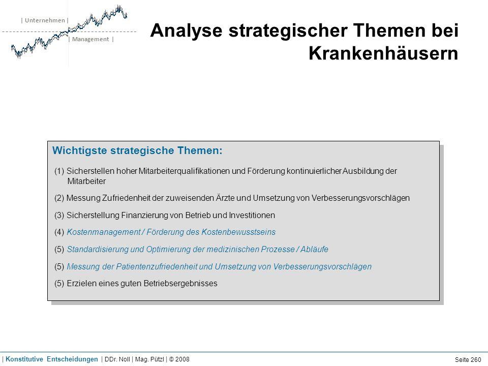 | Unternehmen | | Management | Analyse strategischer Themen bei Krankenhäusern Wichtigste strategische Themen: (1) Sicherstellen hoher Mitarbeiterqual