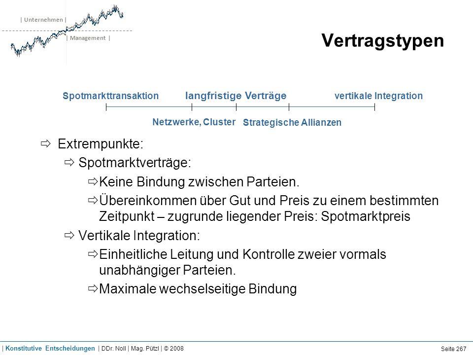 | Unternehmen | | Management | Vertragstypen Extrempunkte: Spotmarktverträge: Keine Bindung zwischen Parteien. Übereinkommen über Gut und Preis zu ein