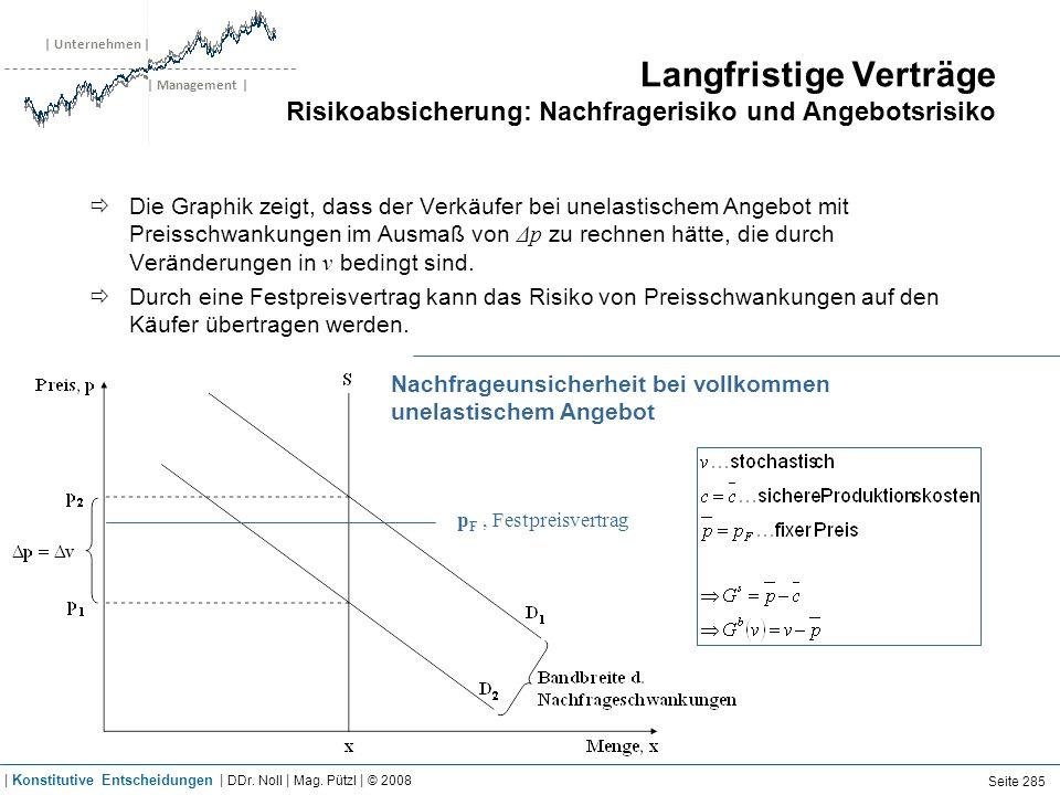 | Unternehmen | | Management | p F, Festpreisvertrag Langfristige Verträge Risikoabsicherung: Nachfragerisiko und Angebotsrisiko Die Graphik zeigt, da