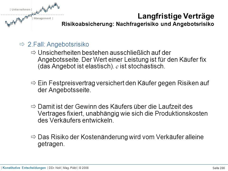 | Unternehmen | | Management | Langfristige Verträge Risikoabsicherung: Nachfragerisiko und Angebotsrisiko 2.Fall: Angebotsrisiko Unsicherheiten beste