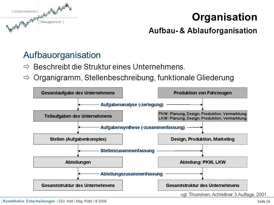 | Unternehmen | | Management | Organisation Aufbau- & Ablauforganisation Aufbauorganisation Beschreibt die Struktur eines Unternehmens. Organigramm, S