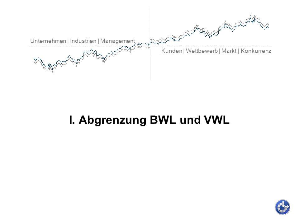 Unternehmen | Industrien | Management Kunden | Wettbewerb | Markt | Konkurrenz I. Abgrenzung BWL und VWL