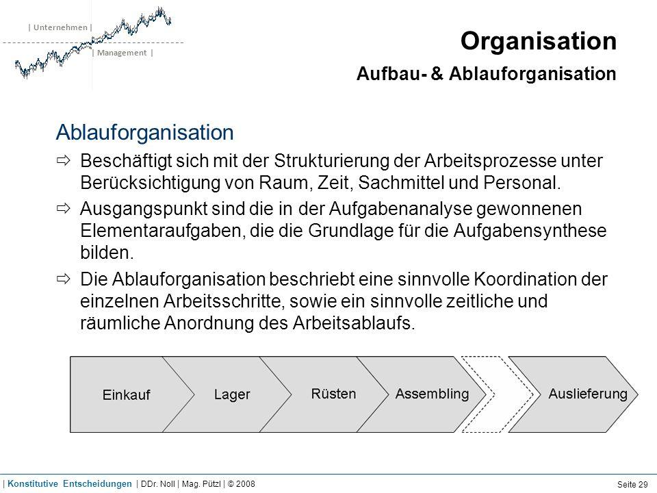 | Unternehmen | | Management | Organisation Aufbau- & Ablauforganisation Ablauforganisation Beschäftigt sich mit der Strukturierung der Arbeitsprozess