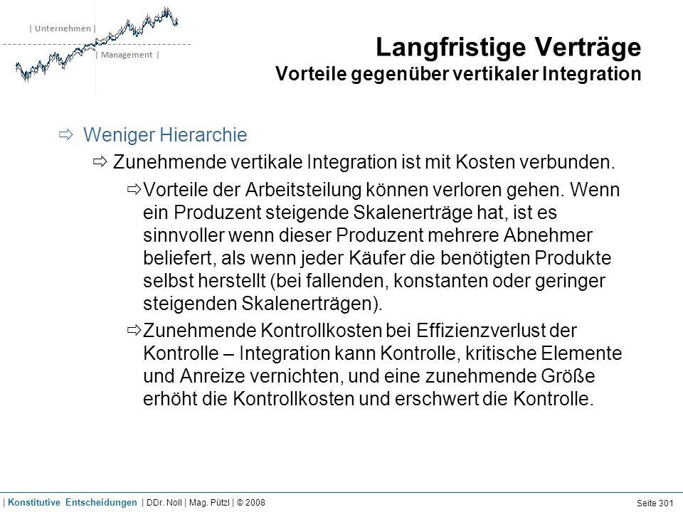 | Unternehmen | | Management | Langfristige Verträge Vorteile gegenüber vertikaler Integration Weniger Hierarchie Zunehmende vertikale Integration ist