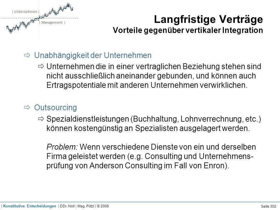 | Unternehmen | | Management | Langfristige Verträge Vorteile gegenüber vertikaler Integration Unabhängigkeit der Unternehmen Unternehmen die in einer