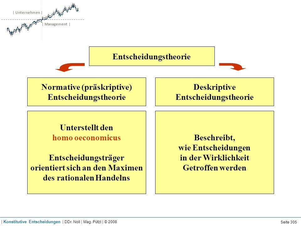 | Unternehmen | | Management | Entscheidungstheorie Deskriptive Entscheidungstheorie Normative (präskriptive) Entscheidungstheorie Unterstellt den hom