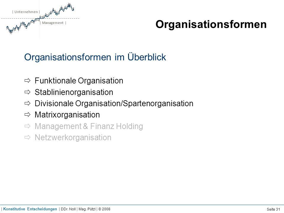 | Unternehmen | | Management | Organisationsformen Organisationsformen im Überblick Funktionale Organisation Stablinienorganisation Divisionale Organi