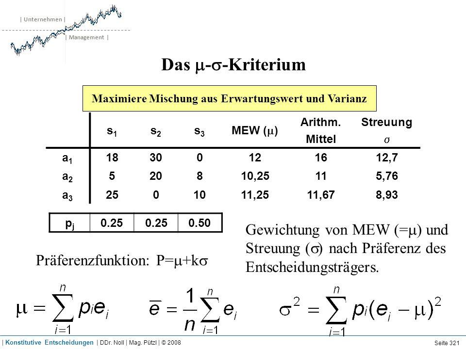 | Unternehmen | | Management | Das - -Kriterium Maximiere Mischung aus Erwartungswert und Varianz s1s1 s2s2 s3s3 MEW ( ) Arithm. Mittel Streuung a1a1