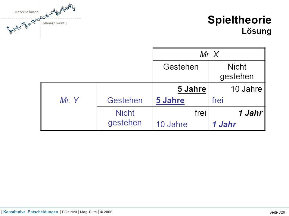 | Unternehmen | | Management | Spieltheorie Lösung Mr. X GestehenNicht gestehen Mr. YGestehen 5 Jahre 10 Jahre frei Nicht gestehen frei 10 Jahre 1 Jah