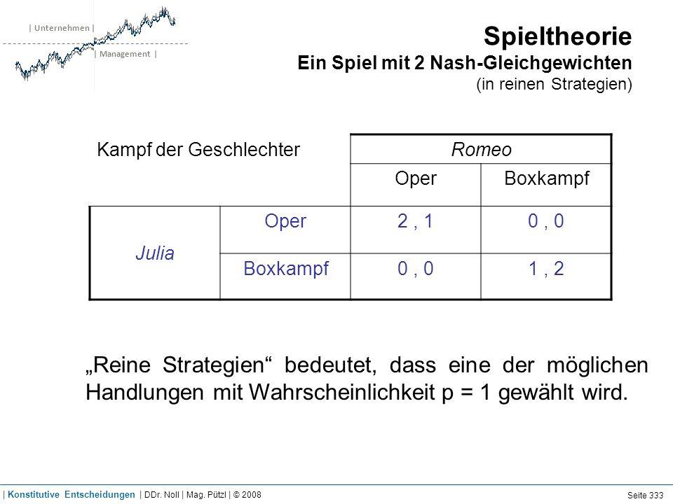 | Unternehmen | | Management | Spieltheorie Ein Spiel mit 2 Nash-Gleichgewichten (in reinen Strategien) Kampf der Geschlechter Romeo OperBoxkampf Juli