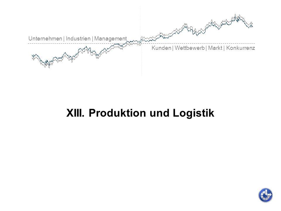Unternehmen | Industrien | Management Kunden | Wettbewerb | Markt | Konkurrenz XIII. Produktion und Logistik