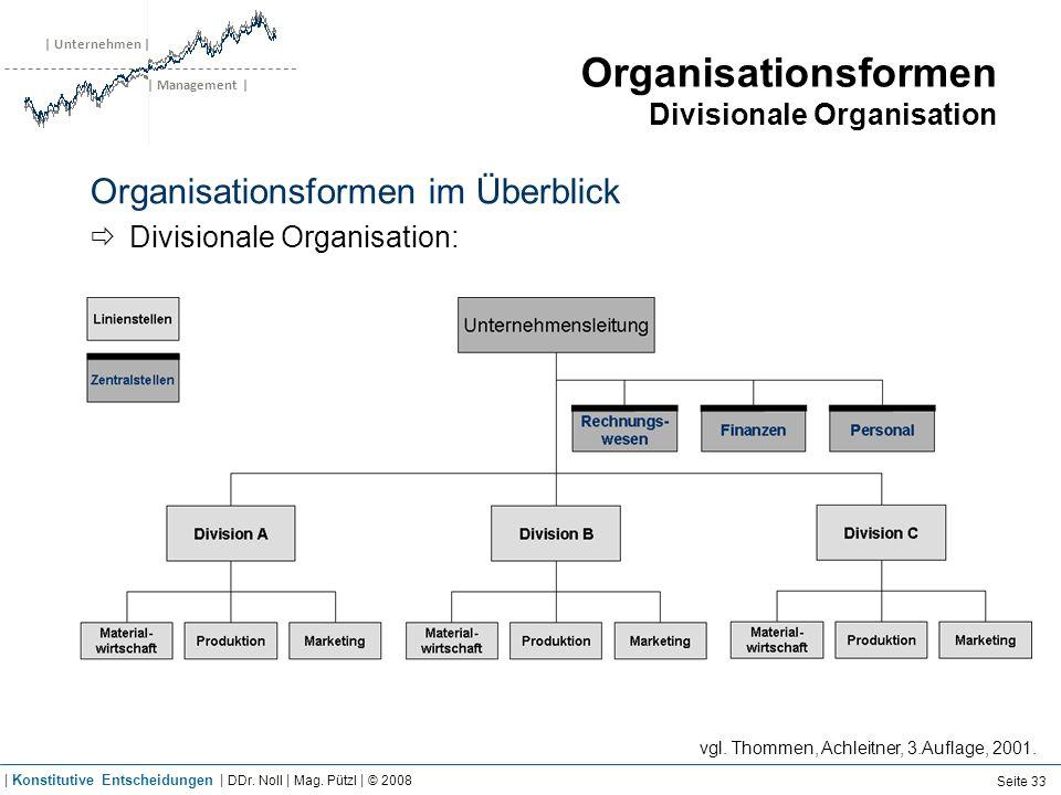 | Unternehmen | | Management | Organisationsformen Divisionale Organisation Organisationsformen im Überblick Divisionale Organisation: vgl. Thommen, A