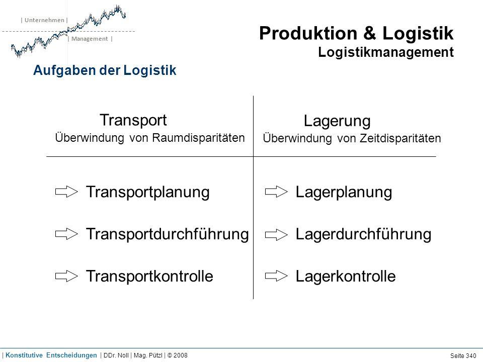 | Unternehmen | | Management | Produktion & Logistik Logistikmanagement Lagerung Überwindung von Zeitdisparitäten Lagerdurchführung Lagerplanung Lager