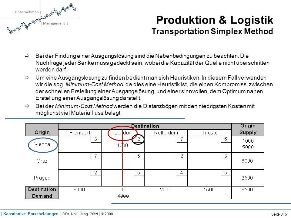 | Unternehmen | | Management | Produktion & Logistik Transportation Simplex Method Bei der Findung einer Ausgangslösung sind die Nebenbedingungen zu b