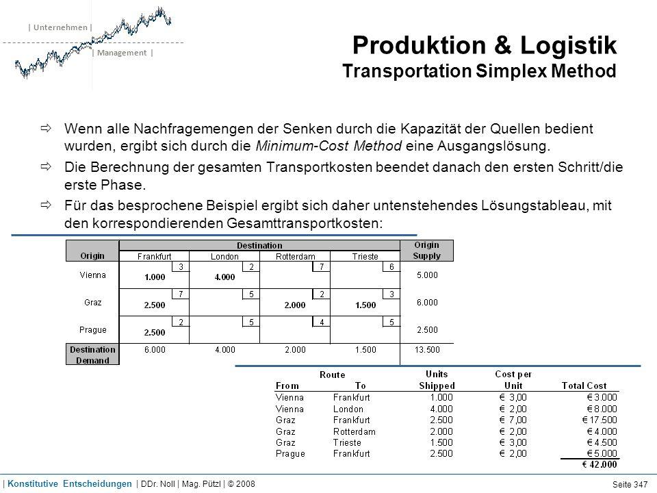 | Unternehmen | | Management | Produktion & Logistik Transportation Simplex Method Wenn alle Nachfragemengen der Senken durch die Kapazität der Quelle