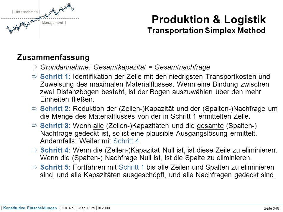 | Unternehmen | | Management | Produktion & Logistik Transportation Simplex Method Zusammenfassung Grundannahme: Gesamtkapazität = Gesamtnachfrage Sch