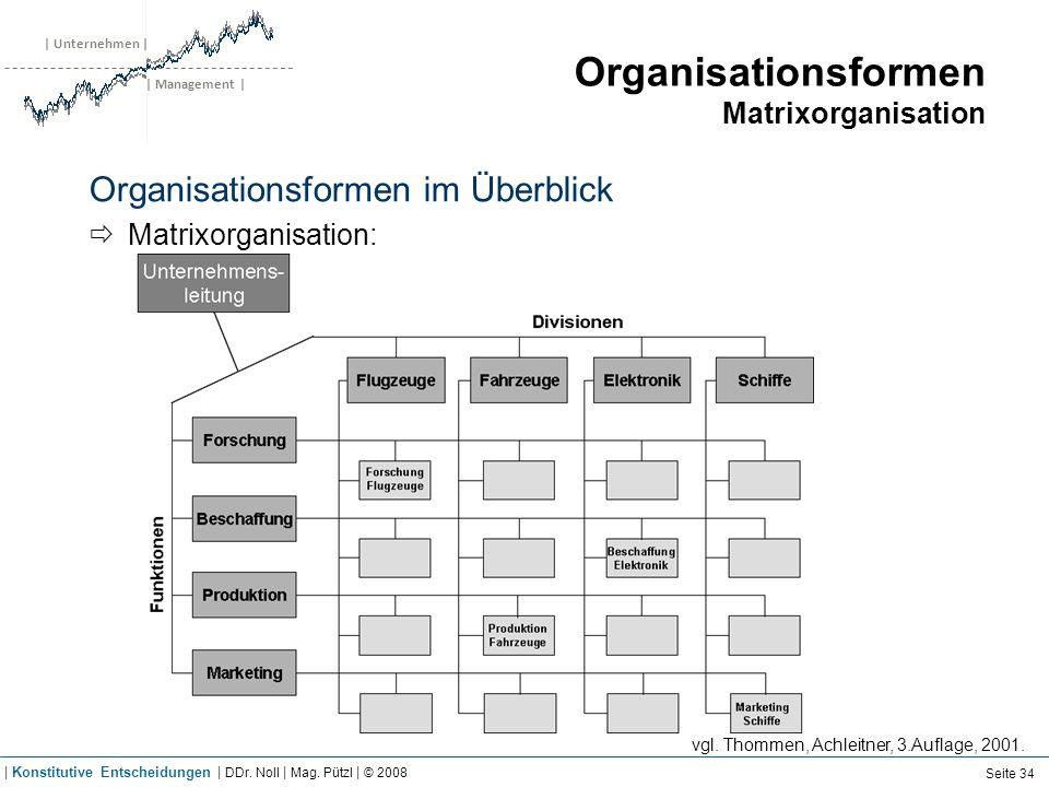 | Unternehmen | | Management | Organisationsformen Matrixorganisation Organisationsformen im Überblick Matrixorganisation: vgl. Thommen, Achleitner, 3